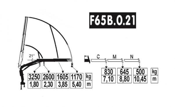 Полуприцеп-цистерна BONUM ГСМ 28 фото