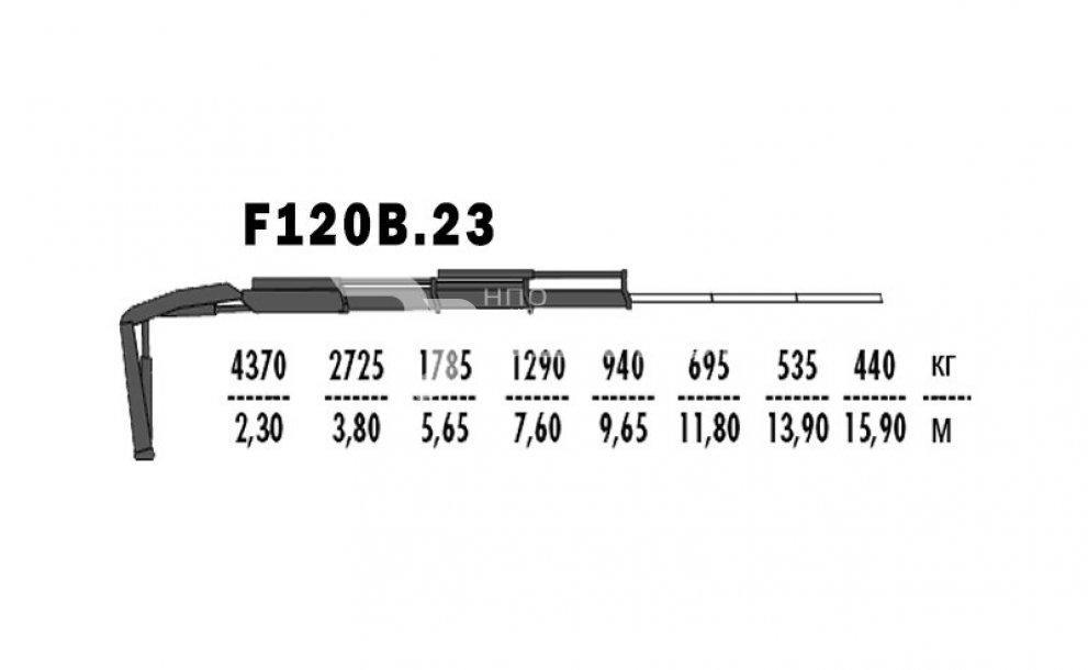 F120B