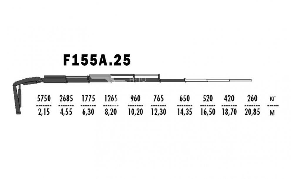 F155A