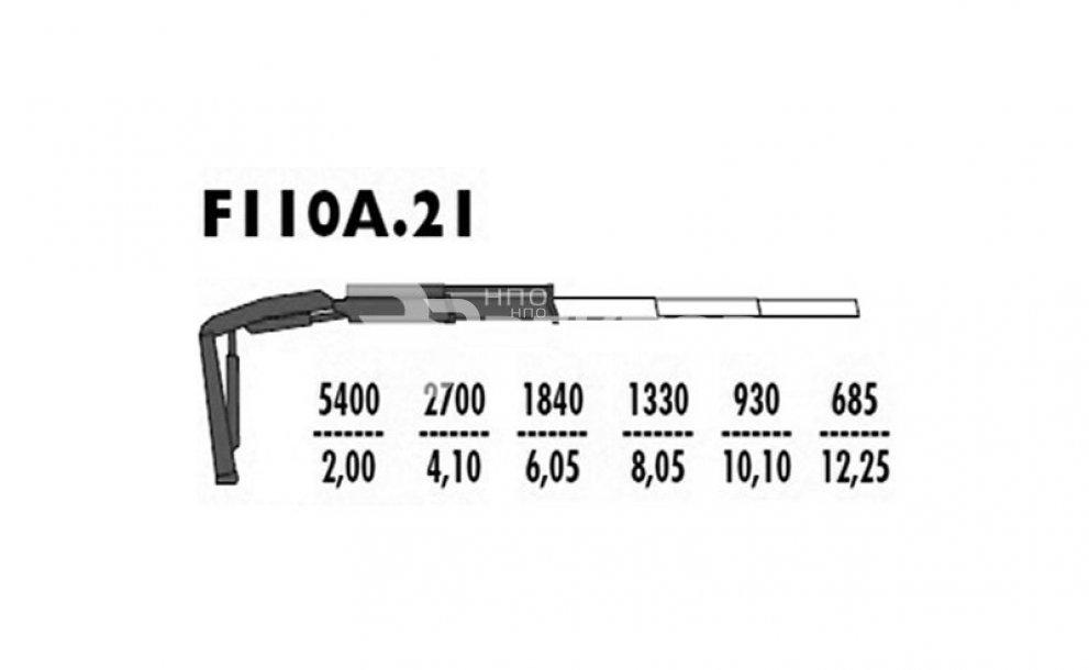 F110A