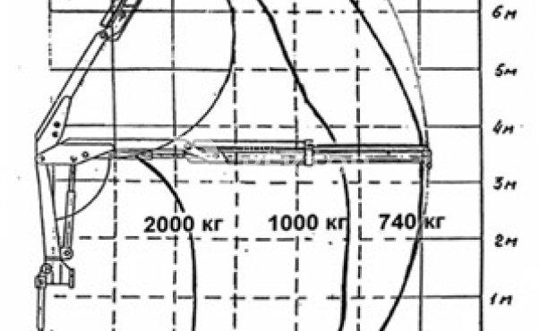 ИМ-50
